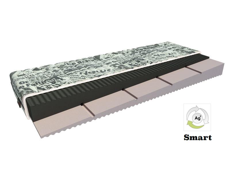 Pěnová matrace - BRW - Citizen - 200x90 cm