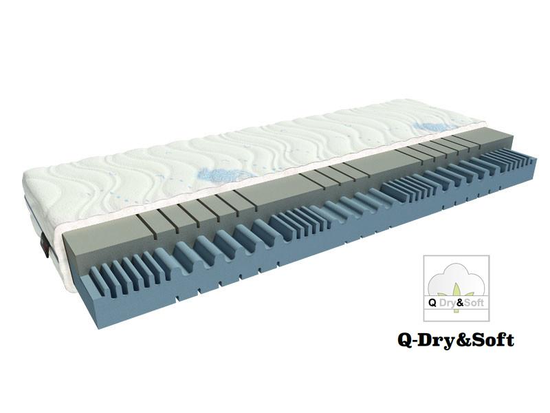 Pěnová matrace - BRW - Essence - 200x90 cm