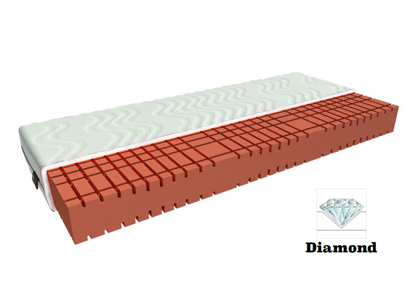 Pěnová matrace - BRW - Flexo - 200x90 cm