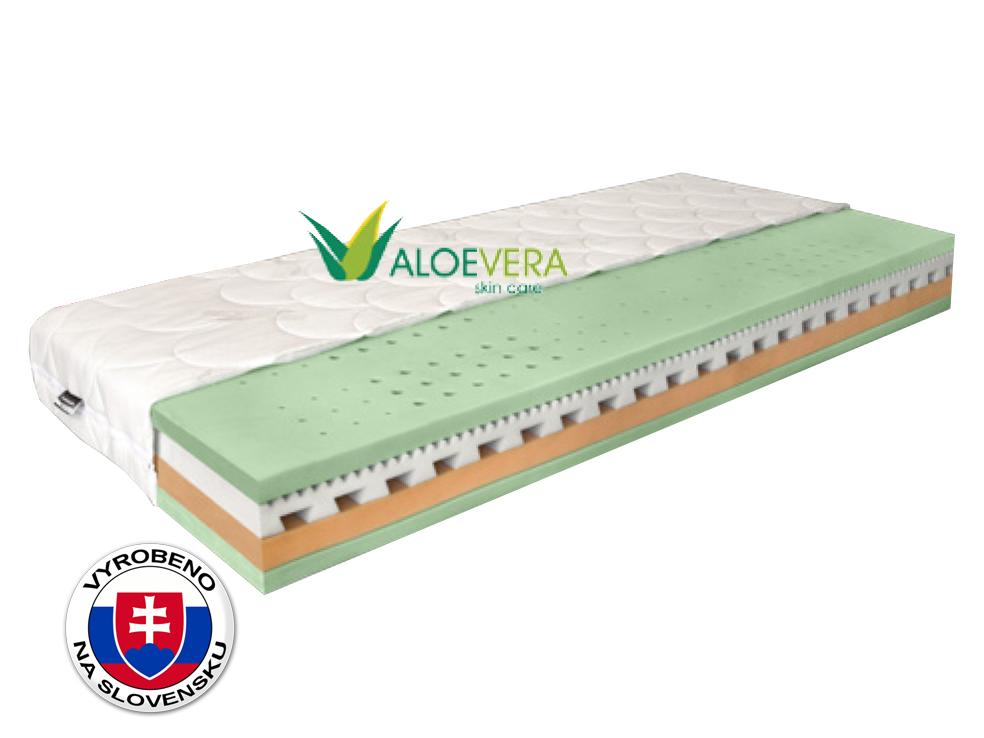 Pěnová matrace - Benab - Omega Flex - Atypický rozměr (cena za 1 m2) (T3/T4)