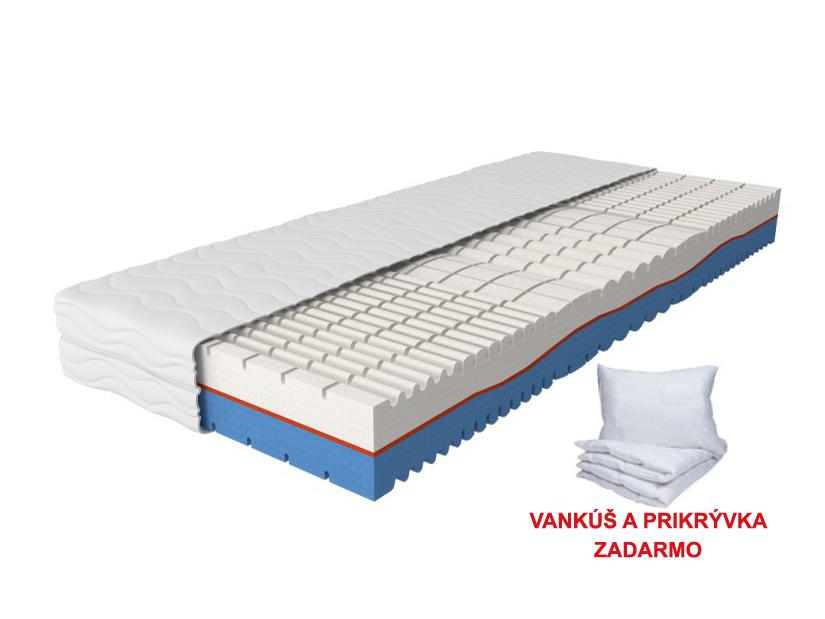 Pěnová matrace - Styler - Excelent - 200x90 cm (T3/T4) *polštář+prikrývka ZDARMA. Oboustranná matrace vysoké kvality se 7-zónovým profilováním pro optimální podporu páteře, snímatelným antialergickým potahem a polštářem zdarma.