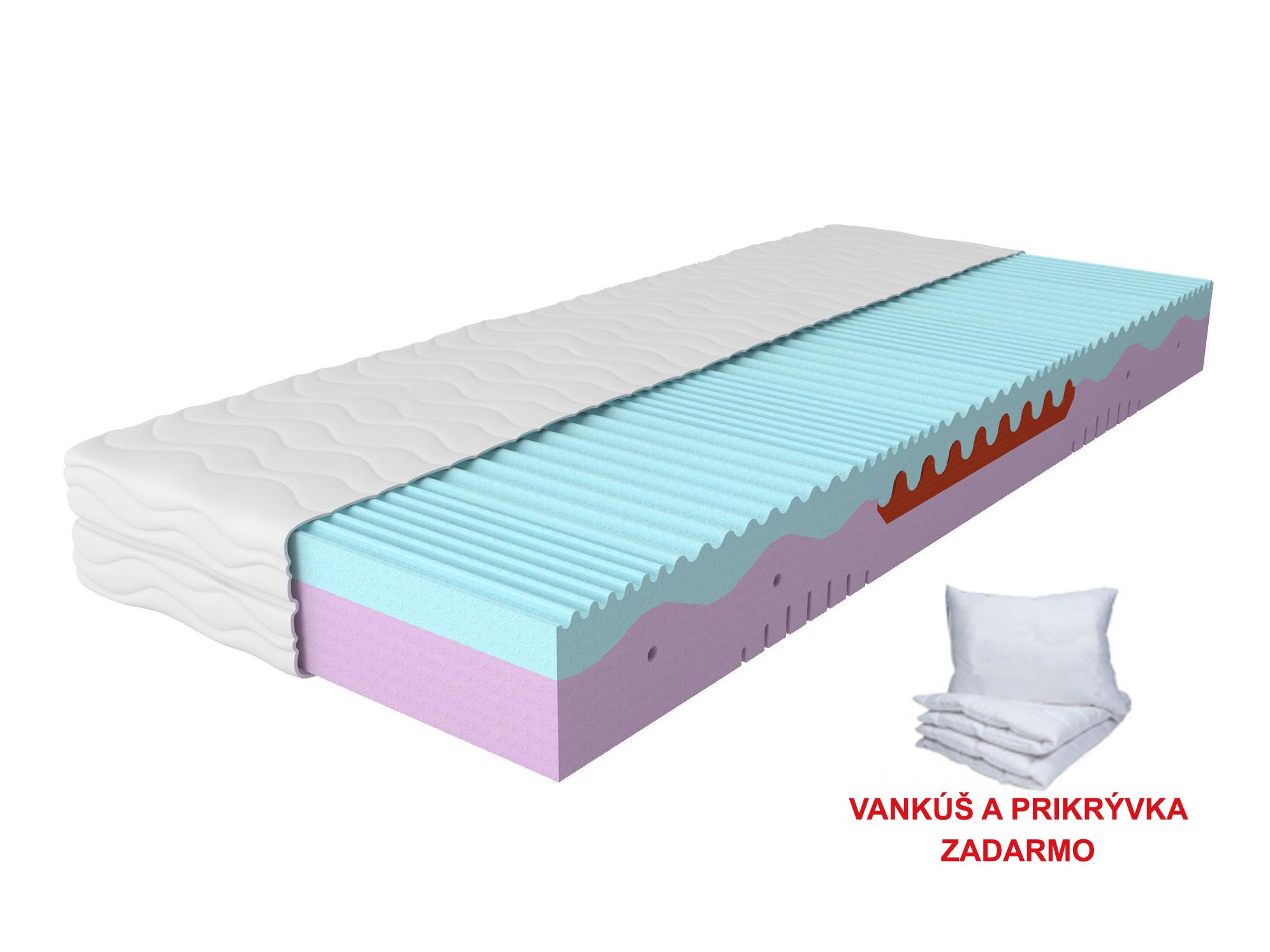 Pěnová matrace - Styler - Memo Plus - 200x80 cm (T3) *polštář+prikrývka ZDARMA. Komfortní a luxusní matrace z paměťové pěny, se snímatelným a pratelným potahem s Tencel, ke které navíc dostanete polštář zdarma.