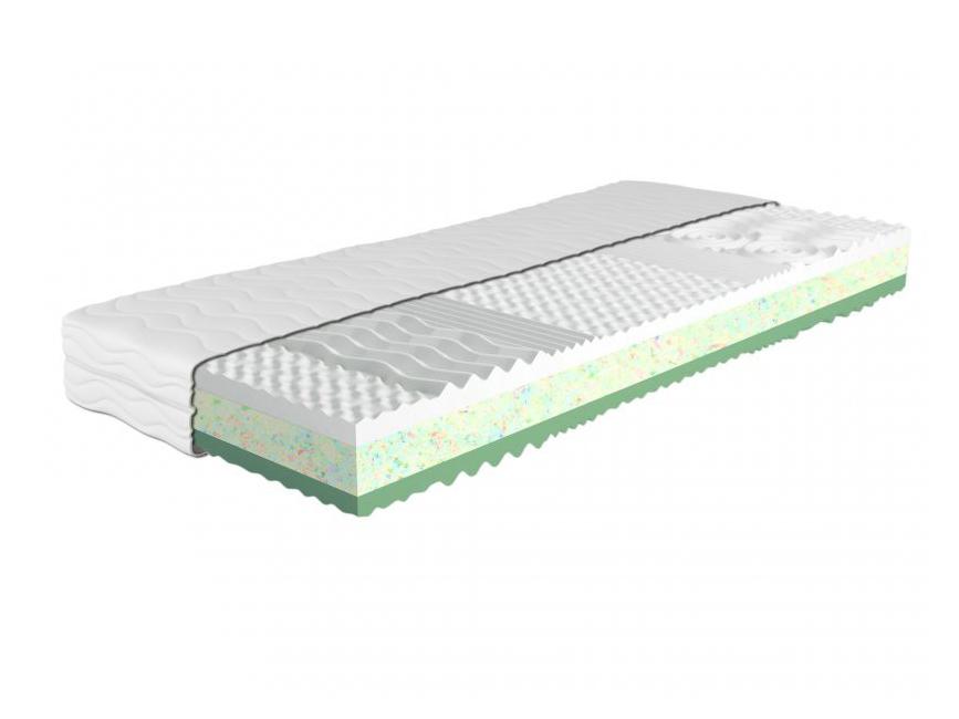 Pěnová matrace - Styler - Verona - 200x80 cm (T3)